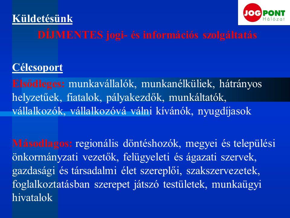 Küldetésünk DÍJMENTES jogi- és információs szolgáltatás Célcsoport Elsődleges: munkavállalók, munkanélküliek, hátrányos helyzetűek, fiatalok, pályakez