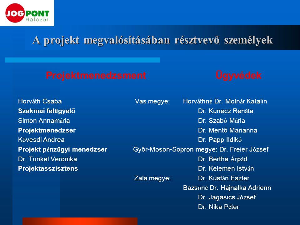 A projekt megvalósításában résztvevő személyek Projektmenedzsment Ügyvédek Horv á th Csaba Vas megye: Horv á thn é Dr. Moln á r Katalin Szakmai fel ü