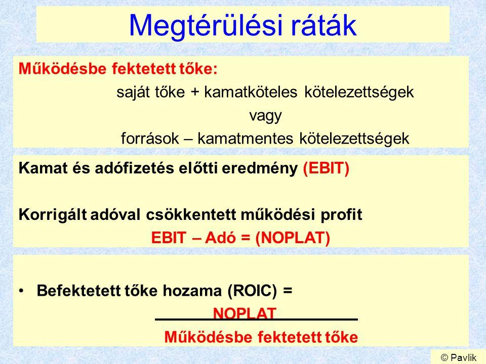 14 Megtérülési ráták Működésbe fektetett tőke: saját tőke + kamatköteles kötelezettségek vagy források – kamatmentes kötelezettségek Kamat és adófizetés előtti eredmény (EBIT) Korrigált adóval csökkentett működési profit EBIT – Adó = (NOPLAT) Befektetett tőke hozama (ROIC) = NOPLAT Működésbe fektetett tőke © Pavlik