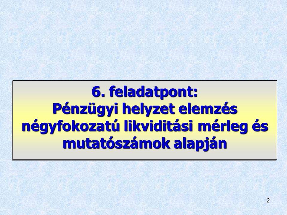 3 Négyfokozatú statikus likviditási mérleg I.Likvid eszközök II.