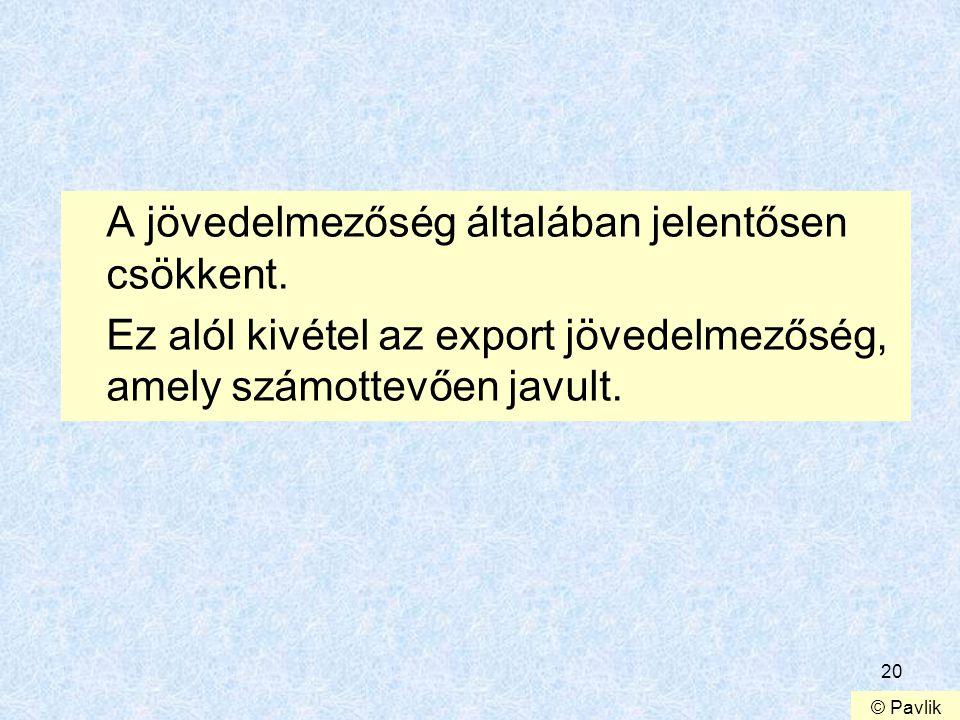 20 A jövedelmezőség általában jelentősen csökkent. Ez alól kivétel az export jövedelmezőség, amely számottevően javult. © Pavlik