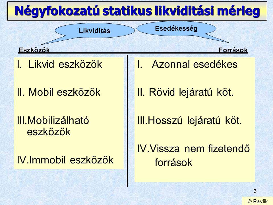 3 Négyfokozatú statikus likviditási mérleg I. Likvid eszközök II. Mobil eszközök III.Mobilizálható eszközök IV.Immobil eszközök I. Azonnal esedékes II