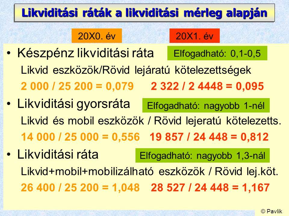 8 Likviditási ráták a likviditási mérleg alapján Készpénz likviditási ráta Likvid eszközök/Rövid lejáratú kötelezettségek 2 000 / 25 200 = 0,0792 322 / 2 4448 = 0,095 Likviditási gyorsráta Likvid és mobil eszközök / Rövid lejeratú kötelezetts.