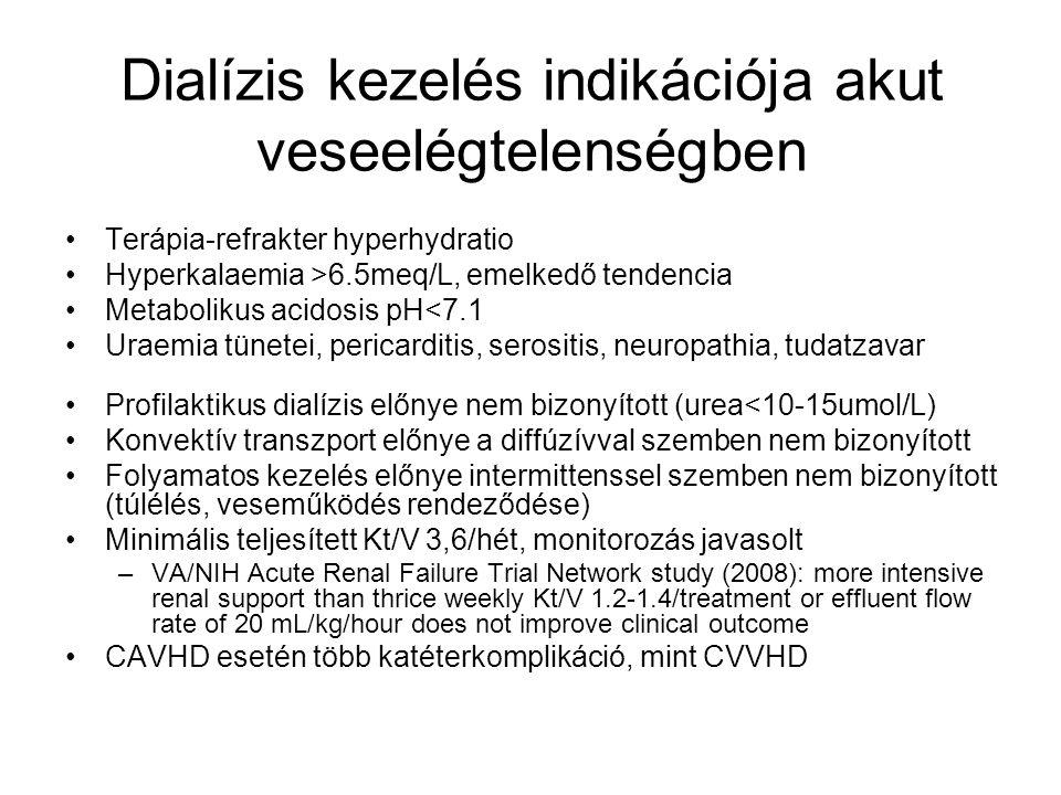 Dialízis kezelés indikációja akut veseelégtelenségben Terápia-refrakter hyperhydratio Hyperkalaemia >6.5meq/L, emelkedő tendencia Metabolikus acidosis
