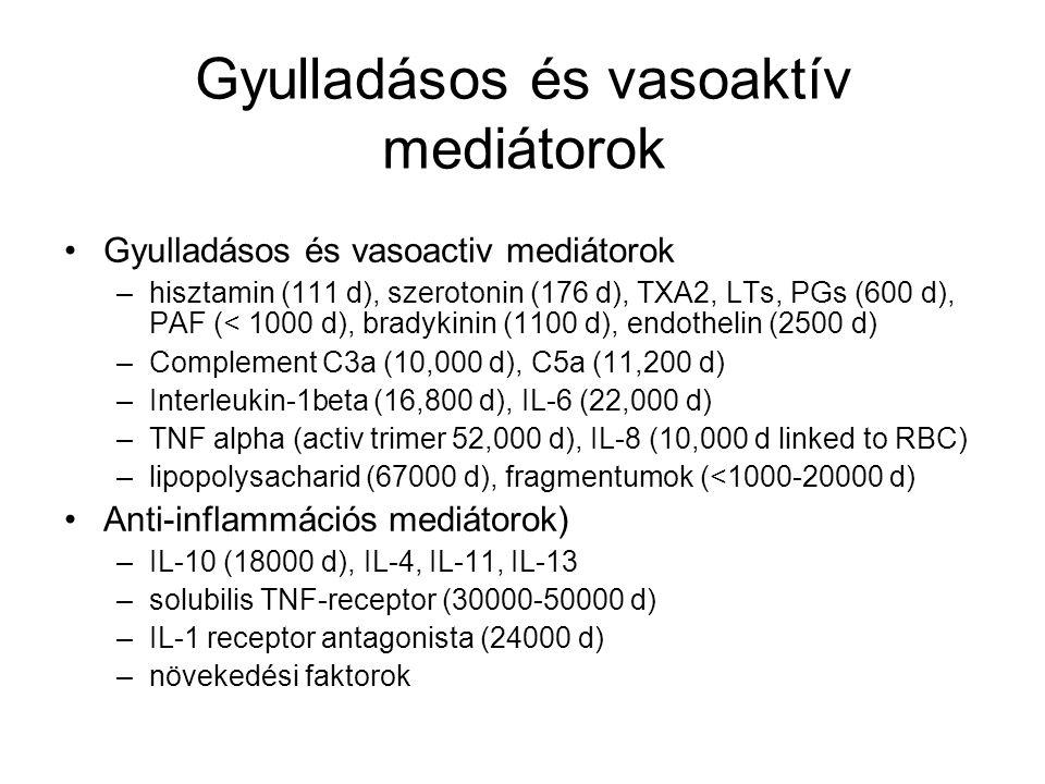 Gyulladásos és vasoaktív mediátorok Gyulladásos és vasoactiv mediátorok –hisztamin (111 d), szerotonin (176 d), TXA2, LTs, PGs (600 d), PAF (< 1000 d)