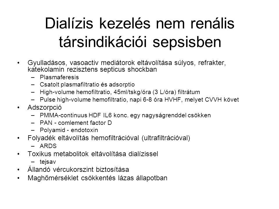 Dialízis kezelés nem renális társindikációi sepsisben Gyulladásos, vasoactiv mediátorok eltávolítása súlyos, refrakter, katekolamin rezisztens septicu
