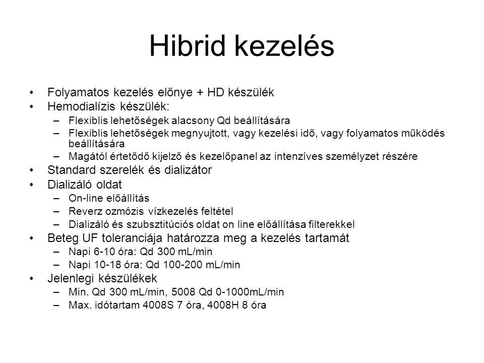 Hibrid kezelés Folyamatos kezelés előnye + HD készülék Hemodialízis készülék: –Flexiblis lehetőségek alacsony Qd beállítására –Flexiblis lehetőségek m