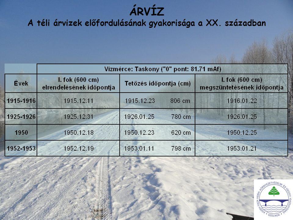 ÁRVÍZ A téli árvizek előfordulásának gyakorisága a XX. században
