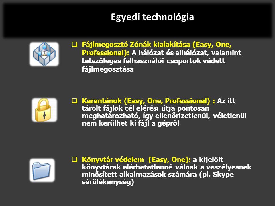  Fájlmegosztó Zónák kialakítása (Easy, One, Professional): A hálózat és alhálózat, valamint tetszőleges felhasználói csoportok védett fájlmegosztása  Karanténok (Easy, One, Professional) : Az itt tárolt fájlok cél elérési útja pontosan meghatározható, így ellenőrizetlenül, véletlenül nem kerülhet ki fájl a gépről  Könyvtár védelem (Easy, One): a kijelölt könyvtárak elérhetetlenné válnak a veszélyesnek minősített alkalmazások számára (pl.