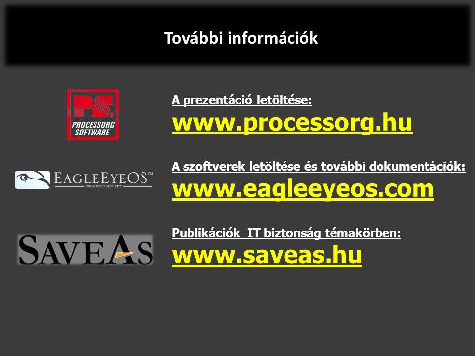 További információk A prezentáció letöltése: www.processorg.hu A szoftverek letöltése és további dokumentációk: www.eagleeyeos.com Publikációk IT biztonság témakörben: www.saveas.hu