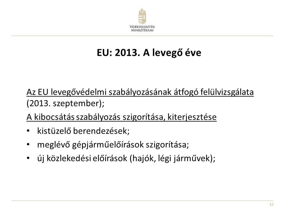 10 EU: 2013. A levegő éve Az EU levegővédelmi szabályozásának átfogó felülvizsgálata (2013. szeptember); A kibocsátás szabályozás szigorítása, kiterje