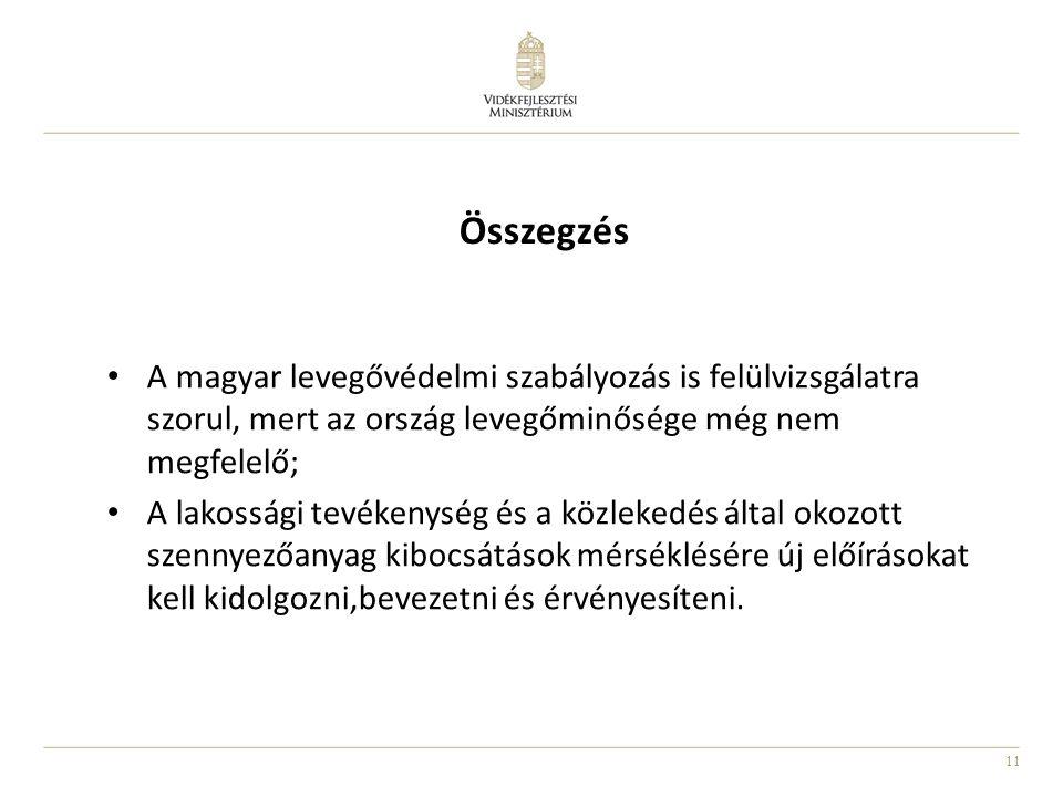 11 Összegzés A magyar levegővédelmi szabályozás is felülvizsgálatra szorul, mert az ország levegőminősége még nem megfelelő; A lakossági tevékenység é