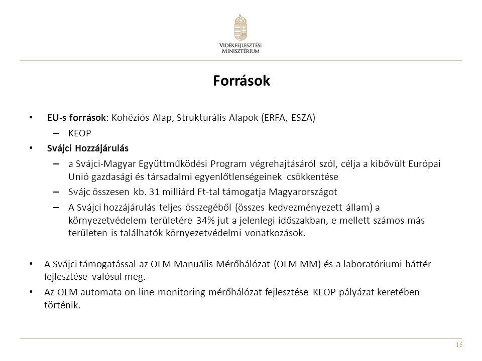 16 Források EU-s források: Kohéziós Alap, Strukturális Alapok (ERFA, ESZA) – KEOP Svájci Hozzájárulás – a Svájci-Magyar Együttműködési Program végreha