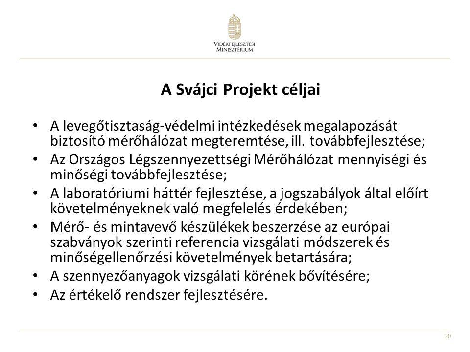 20 A Svájci Projekt céljai A levegőtisztaság-védelmi intézkedések megalapozását biztosító mérőhálózat megteremtése, ill. továbbfejlesztése; Az Országo