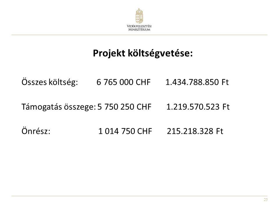 25 Projekt költségvetése: Összes költség: 6 765 000 CHF 1.434.788.850 Ft Támogatás összege: 5 750 250 CHF 1.219.570.523 Ft Önrész: 1 014 750 CHF 215.2
