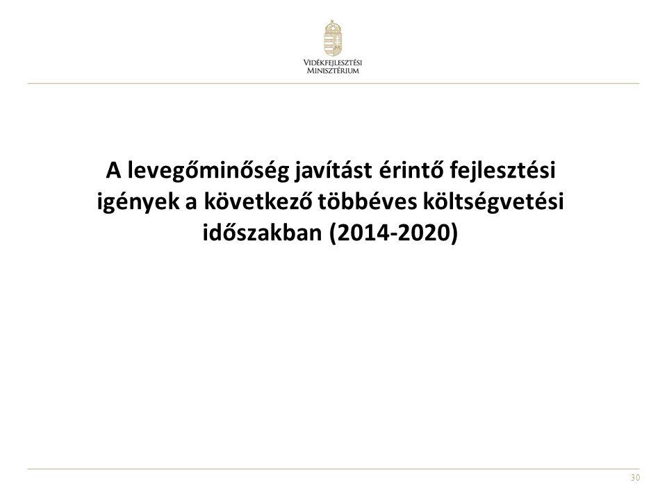 30 A levegőminőség javítást érintő fejlesztési igények a következő többéves költségvetési időszakban (2014-2020)