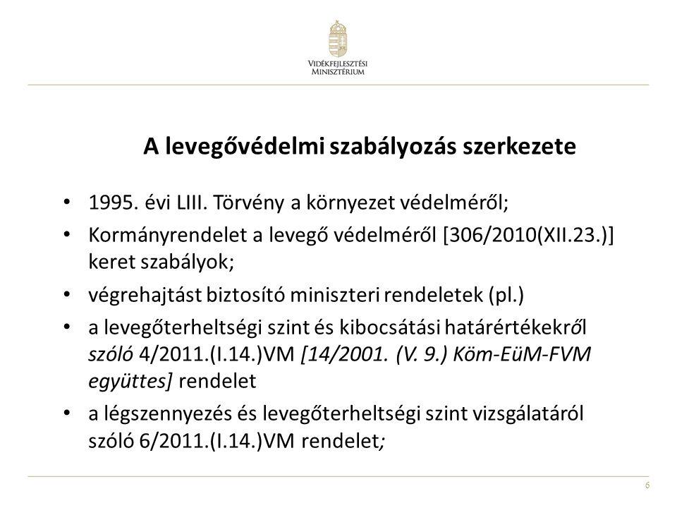 6 A levegővédelmi szabályozás szerkezete 1995. évi LIII. Törvény a környezet védelméről; Kormányrendelet a levegő védelméről [306/2010(XII.23.)] keret