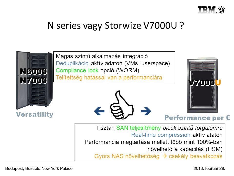 N series vagy Storwize V7000U ? Tisztán SAN teljesítmény block szintű forgalomra Real-time compression aktív ataton Performancia megtartása mellett tö