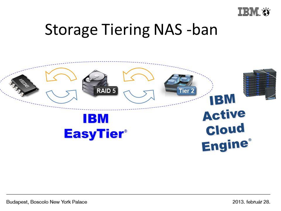 Storage Tiering NAS -ban Flash Tapes IBM EasyTier ® IBM Active Cloud Engine ®