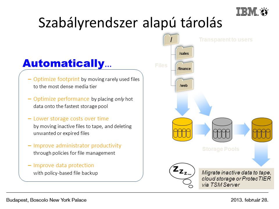 Szabályrendszer alapú tárolás Automatically … – Optimize footprint by moving rarely used files to the most dense media tier – Optimize performance by