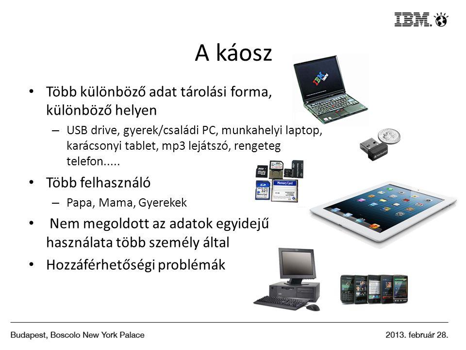 A káosz Több különböző adat tárolási forma, különböző helyen – USB drive, gyerek/családi PC, munkahelyi laptop, karácsonyi tablet, mp3 lejátszó, renge