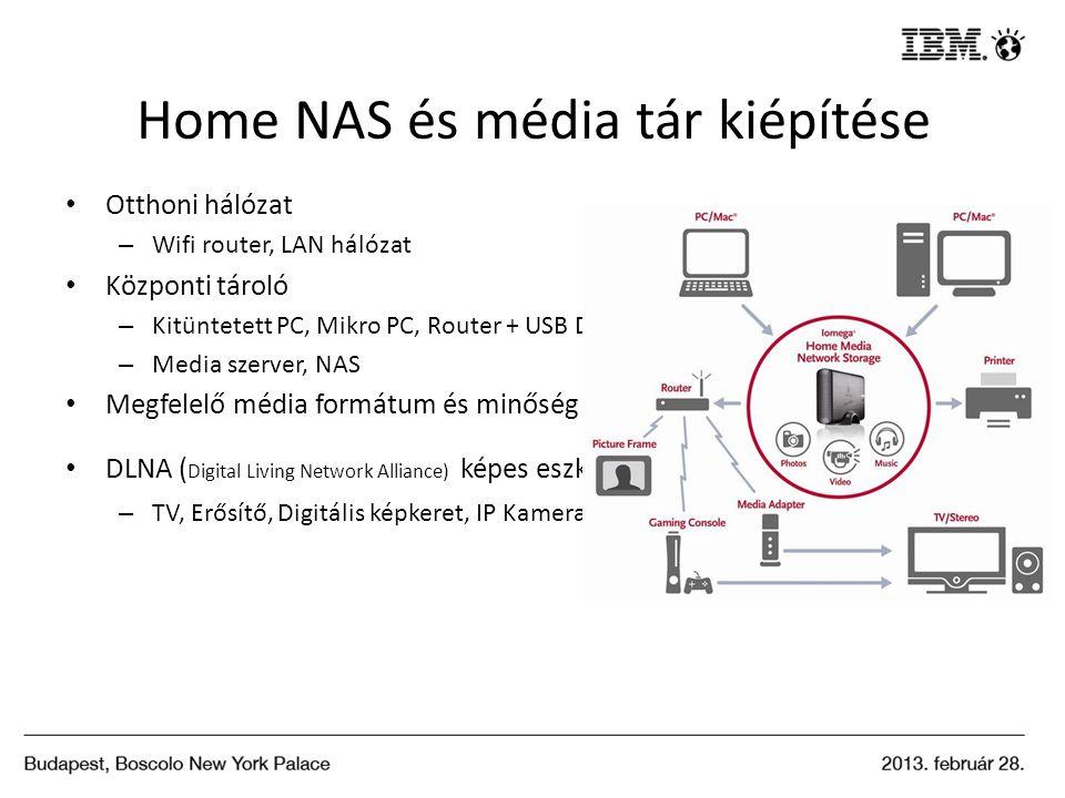 Home NAS és média tár kiépítése Otthoni hálózat – Wifi router, LAN hálózat Központi tároló – Kitüntetett PC, Mikro PC, Router + USB DISK – Media szerv