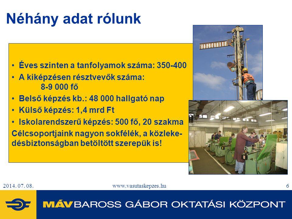 2014.07. 08.www.vasutaskepzes.hu7 Lebonyolított tanfolyami képzések 2008.