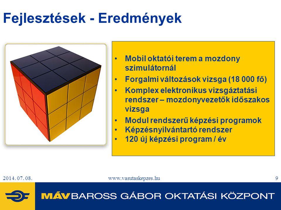 2014.07. 08.www.vasutaskepzes.hu10 Tananyagfejlesztés F.1.
