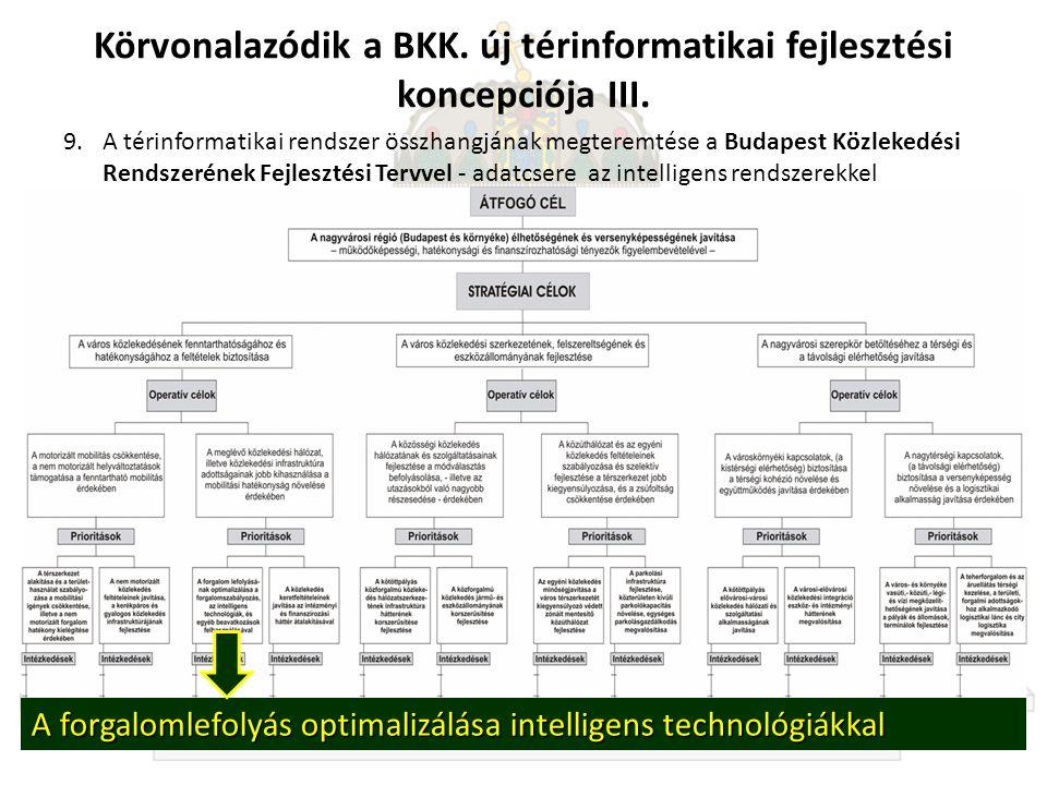 Körvonalazódik a BKK.új térinformatikai fejlesztési koncepciója III.