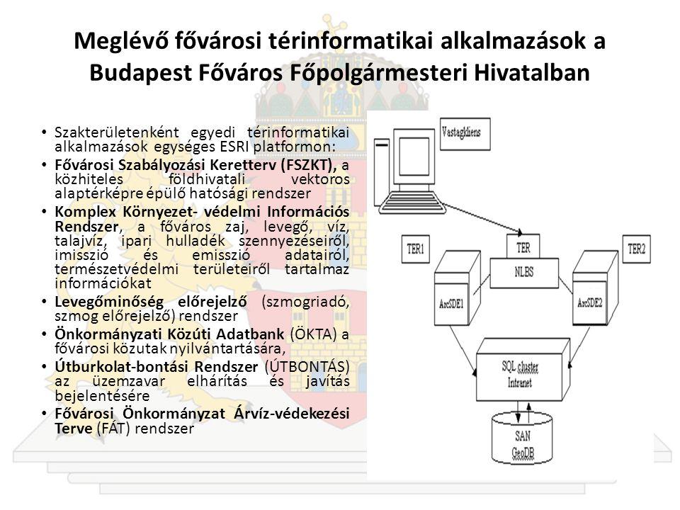 Meglévő fővárosi térinformatikai alkalmazások a Budapest Főváros Főpolgármesteri Hivatalban Szakterületenként egyedi térinformatikai alkalmazások egységes ESRI platformon: Fővárosi Szabályozási Keretterv (FSZKT), a közhiteles földhivatali vektoros alaptérképre épülő hatósági rendszer Komplex Környezet- védelmi Információs Rendszer, a főváros zaj, levegő, víz, talajvíz, ipari hulladék szennyezéseiről, imisszió és emisszió adatairól, természetvédelmi területeiről tartalmaz információkat Levegőminőség előrejelző (szmogriadó, szmog előrejelző) rendszer Önkormányzati Közúti Adatbank (ÖKTA) a fővárosi közutak nyilvántartására, Útburkolat-bontási Rendszer (ÚTBONTÁS) az üzemzavar elhárítás és javítás bejelentésére Fővárosi Önkormányzat Árvíz-védekezési Terve (FÁT) rendszer