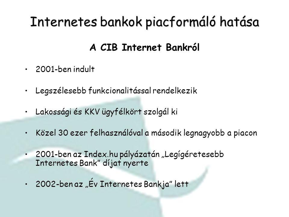 """Internetes bankok piacformáló hatása A CIB Internet Bankról 2001-ben indult Legszélesebb funkcionalitással rendelkezik Lakossági és KKV ügyfélkört szolgál ki Közel 30 ezer felhasználóval a második legnagyobb a piacon 2001-ben az Index.hu pályázatán """"Legígéretesebb Internetes Bank díjat nyerte 2002-ben az """"Év Internetes Bankja lett"""