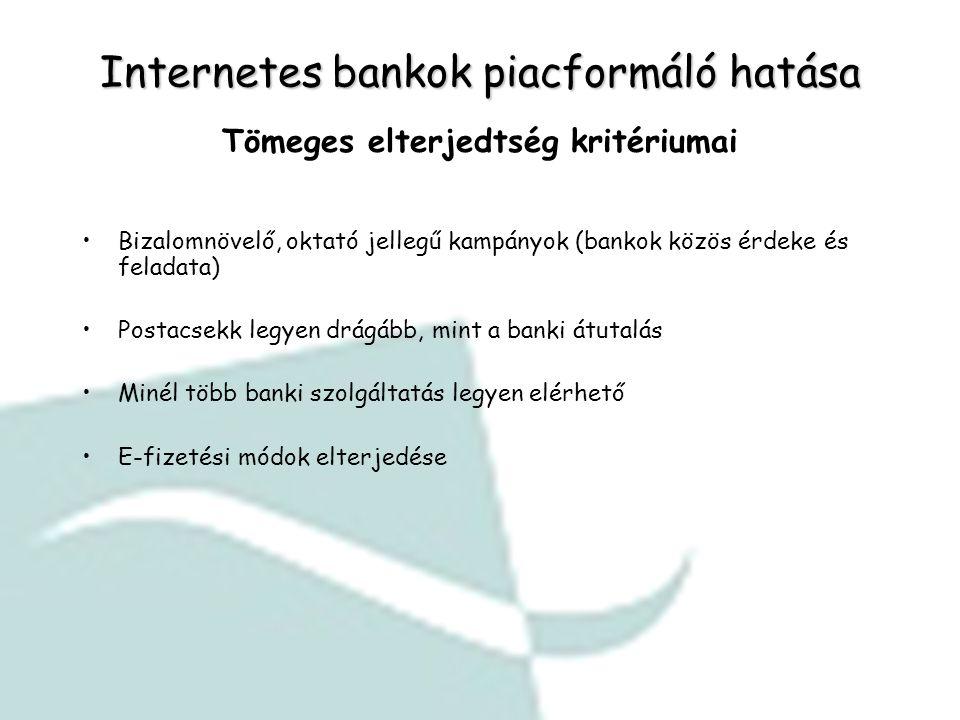 Internetes bankok piacformáló hatása Tömeges elterjedtség kritériumai Bizalomnövelő, oktató jellegű kampányok (bankok közös érdeke és feladata) Postacsekk legyen drágább, mint a banki átutalás Minél több banki szolgáltatás legyen elérhető E-fizetési módok elterjedése