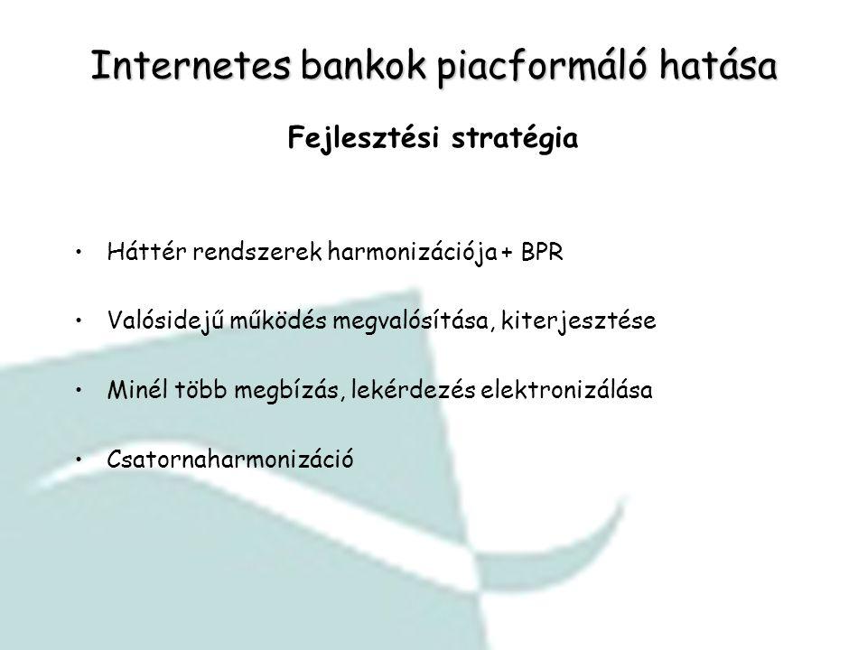 Internetes bankok piacformáló hatása Fejlesztési stratégia Háttér rendszerek harmonizációja + BPR Valósidejű működés megvalósítása, kiterjesztése Minél több megbízás, lekérdezés elektronizálása Csatornaharmonizáció