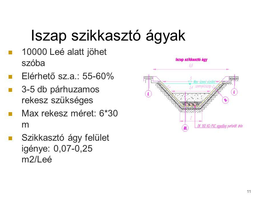 Iszap szikkasztó ágyak 10000 Leé alatt jöhet szóba Elérhető sz.a.: 55-60% 3-5 db párhuzamos rekesz szükséges Max rekesz méret: 6*30 m Szikkasztó ágy felület igénye: 0,07-0,25 m2/Leé 11