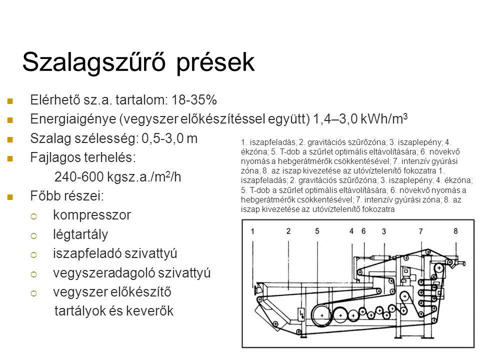 Komposztálási eljárások Prizmás (mindig szakaszos üzem)  Kézi  Gépesített (gépi keverés, gépi levegő bevitel) Membránnal letakart Szabadon hagyott Reaktoros rendszerek (folyamatos üzem) 18