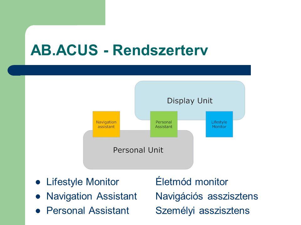 AB.ACUS - Rendszerterv Lifestyle MonitorÉletmód monitor Navigation AssistantNavigációs asszisztens Personal AssistantSzemélyi asszisztens