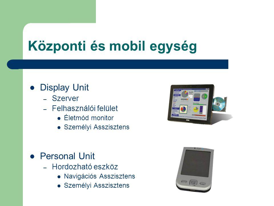 Központi és mobil egység Display Unit – Szerver – Felhasználói felület Életmód monitor Személyi Asszisztens Personal Unit – Hordozható eszköz Navigációs Asszisztens Személyi Asszisztens