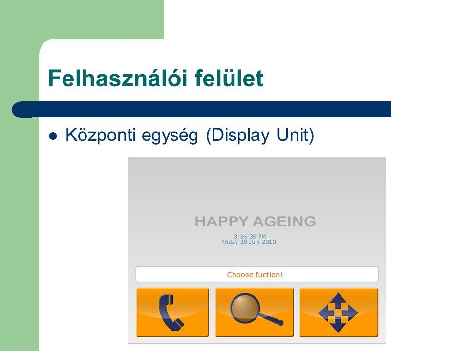 Felhasználói felület Központi egység (Display Unit)
