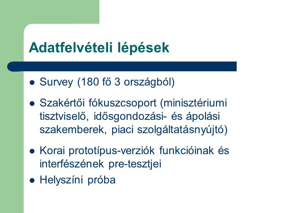 Adatfelvételi lépések Survey (180 fő 3 országból) Szakértői fókuszcsoport (minisztériumi tisztviselő, idősgondozási- és ápolási szakemberek, piaci szolgáltatásnyújtó) Korai prototípus-verziók funkcióinak és interfészének pre-tesztjei Helyszíni próba