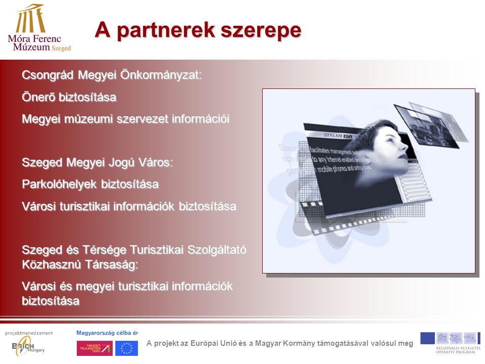 A partnerek szerepe Csongrád Megyei Önkormányzat: Önerő biztosítása Megyei múzeumi szervezet információi Szeged Megyei Jogú Város: Parkolóhelyek bizto