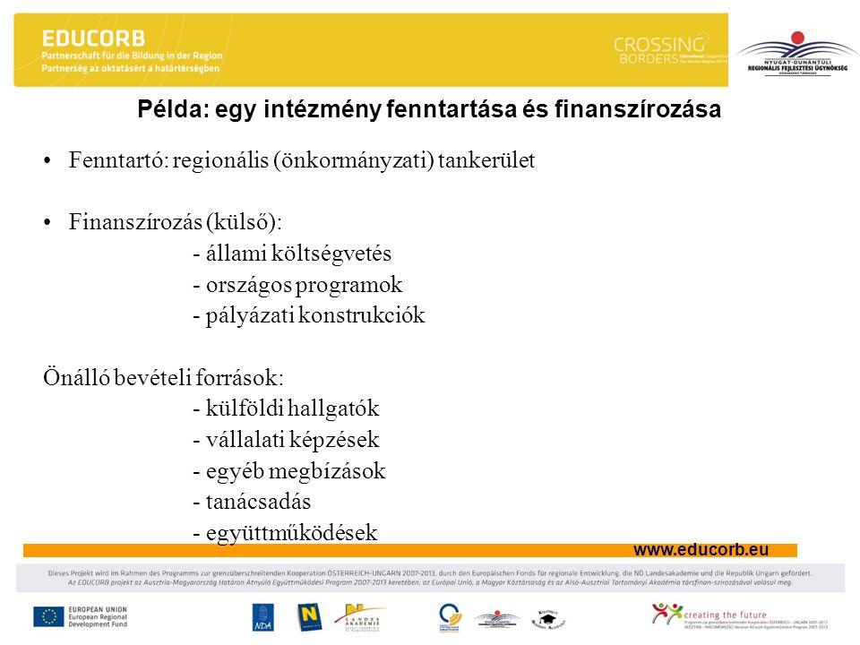 www.educorb.eu Példa: egy intézmény fenntartása és finanszírozása Fenntartó: regionális (önkormányzati) tankerület Finanszírozás (külső): - állami köl