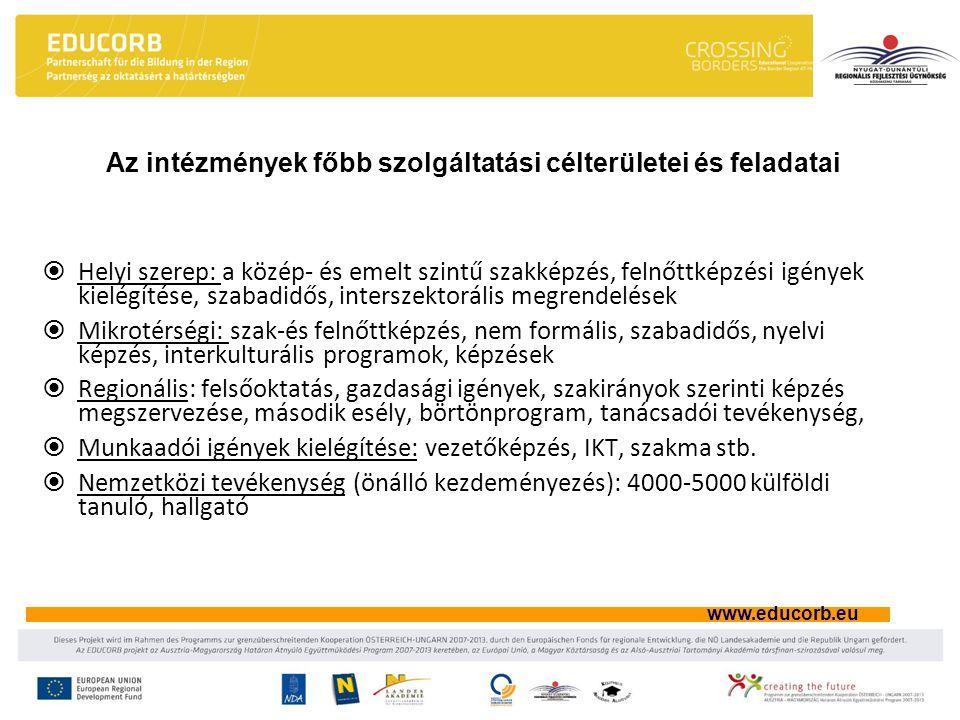 www.educorb.eu  Helyi szerep: a közép- és emelt szintű szakképzés, felnőttképzési igények kielégítése, szabadidős, interszektorális megrendelések  Mikrotérségi: szak-és felnőttképzés, nem formális, szabadidős, nyelvi képzés, interkulturális programok, képzések  Regionális: felsőoktatás, gazdasági igények, szakirányok szerinti képzés megszervezése, második esély, börtönprogram, tanácsadói tevékenység,  Munkaadói igények kielégítése: vezetőképzés, IKT, szakma stb.