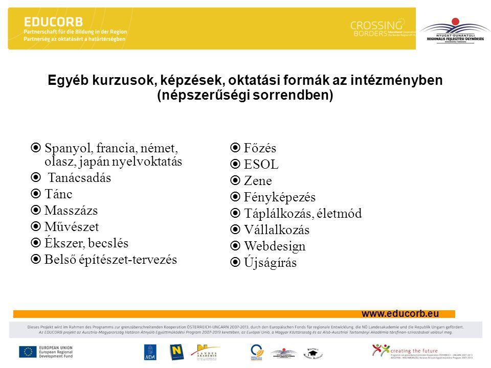 www.educorb.eu Egyéb kurzusok, képzések, oktatási formák az intézményben (népszerűségi sorrendben)  Spanyol, francia, német, olasz, japán nyelvoktatá