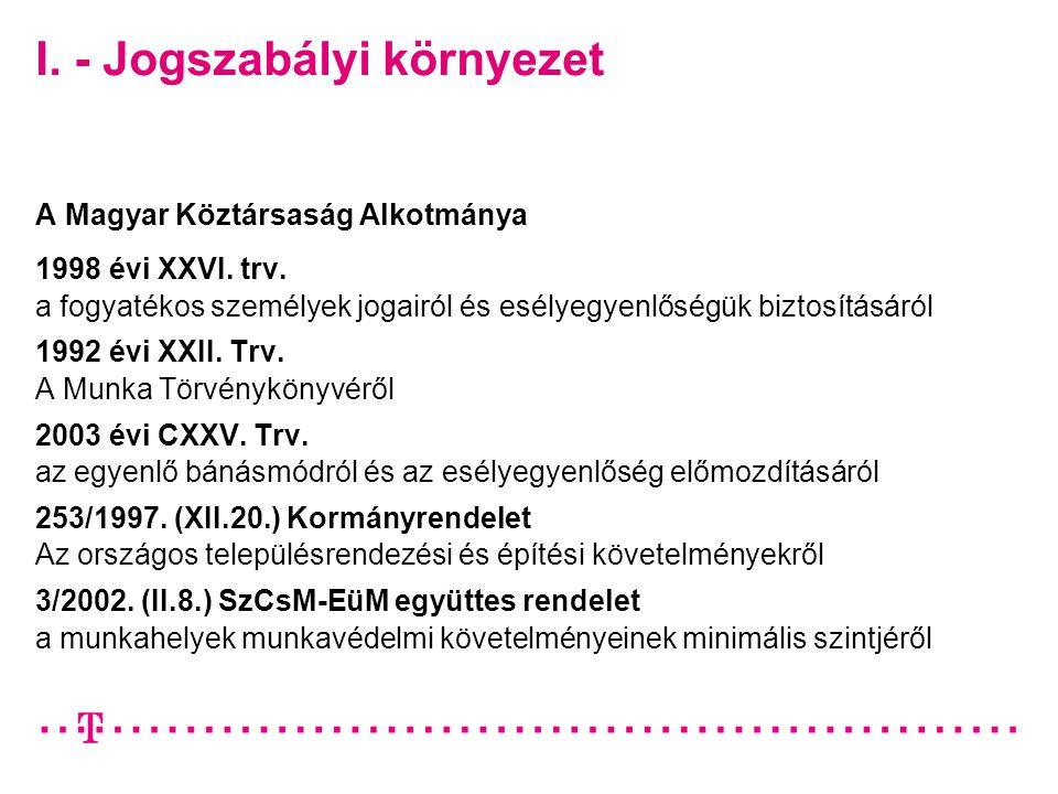I. - Jogszabályi környezet A Magyar Köztársaság Alkotmánya 1998 évi XXVI. trv. a fogyatékos személyek jogairól és esélyegyenlőségük biztosításáról 199