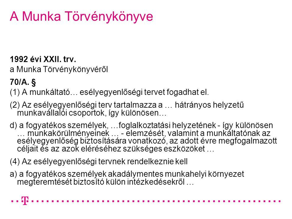 A Munka Törvénykönyve 1992 évi XXII. trv. a Munka Törvénykönyvéről 70/A. § (1) A munkáltató… esélyegyenlőségi tervet fogadhat el. (2) Az esélyegyenlős