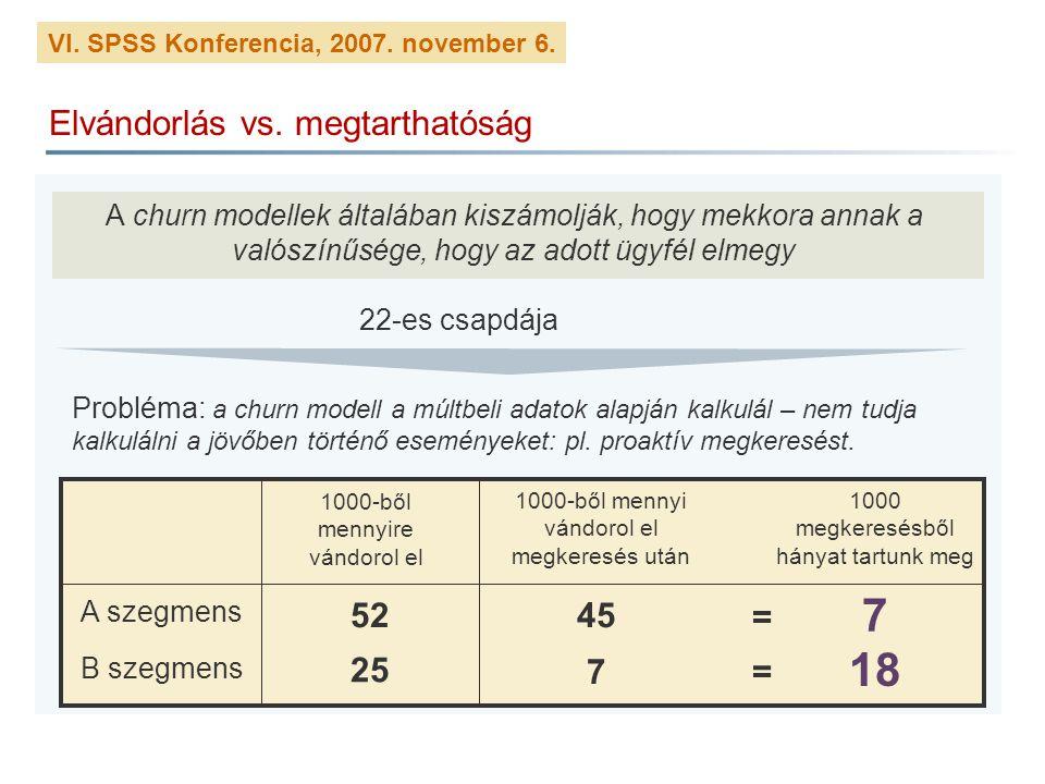 VI. SPSS Konferencia, 2007. november 6. Elvándorlás vs. megtarthatóság A churn modellek általában kiszámolják, hogy mekkora annak a valószínűsége, hog