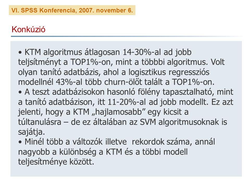 VI. SPSS Konferencia, 2007. november 6. Konkúzió KTM algoritmus átlagosan 14-30%-al ad jobb teljsítményt a TOP1%-on, mint a többbi algoritmus. Volt ol
