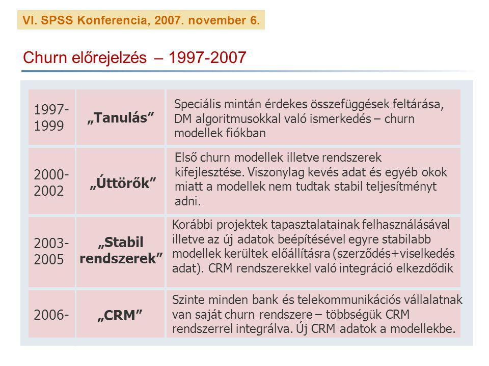"""VI. SPSS Konferencia, 2007. november 6. Churn előrejelzés – 1997-2007 1997- 1999 """"Tanulás"""" Speciális mintán érdekes összefüggések feltárása, DM algori"""