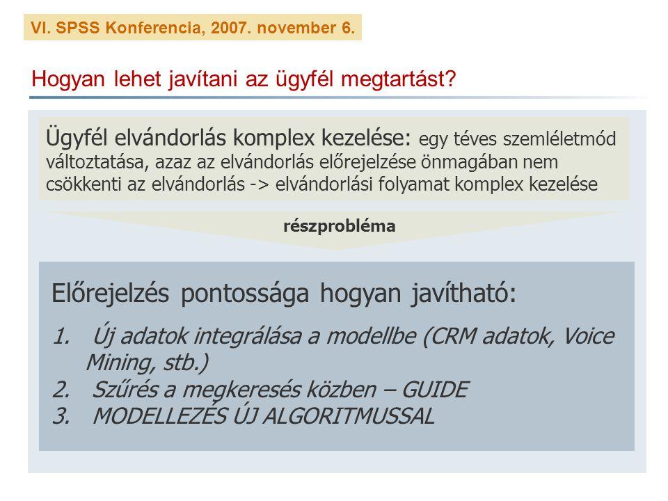 VI. SPSS Konferencia, 2007. november 6. Hogyan lehet javítani az ügyfél megtartást? Ügyfél elvándorlás komplex kezelése: egy téves szemléletmód változ