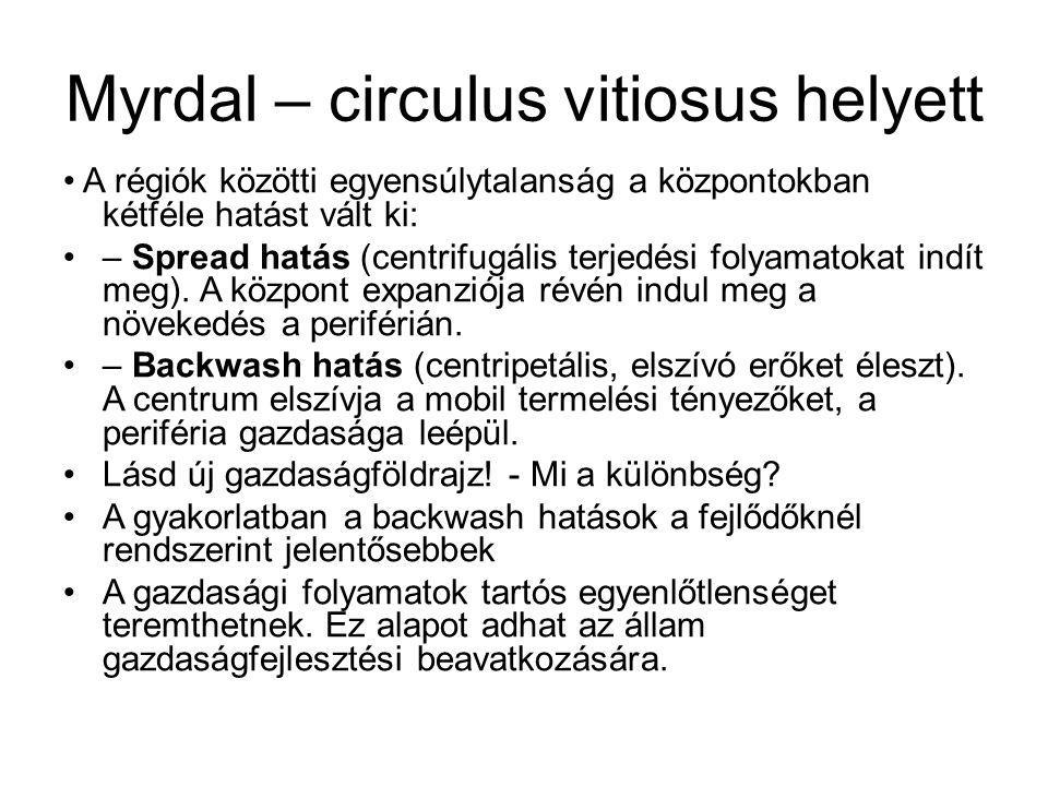 Myrdal – circulus vitiosus helyett A régiók közötti egyensúlytalanság a központokban kétféle hatást vált ki: – Spread hatás (centrifugális terjedési f